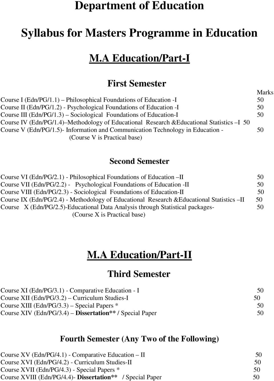 Department of Education  Syllabus for Masters Programme in