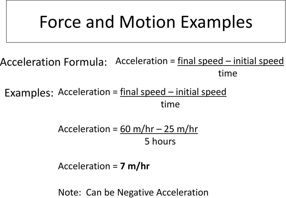 final speed initial speed time Acceleration = 60 m/hr 25 m/hr