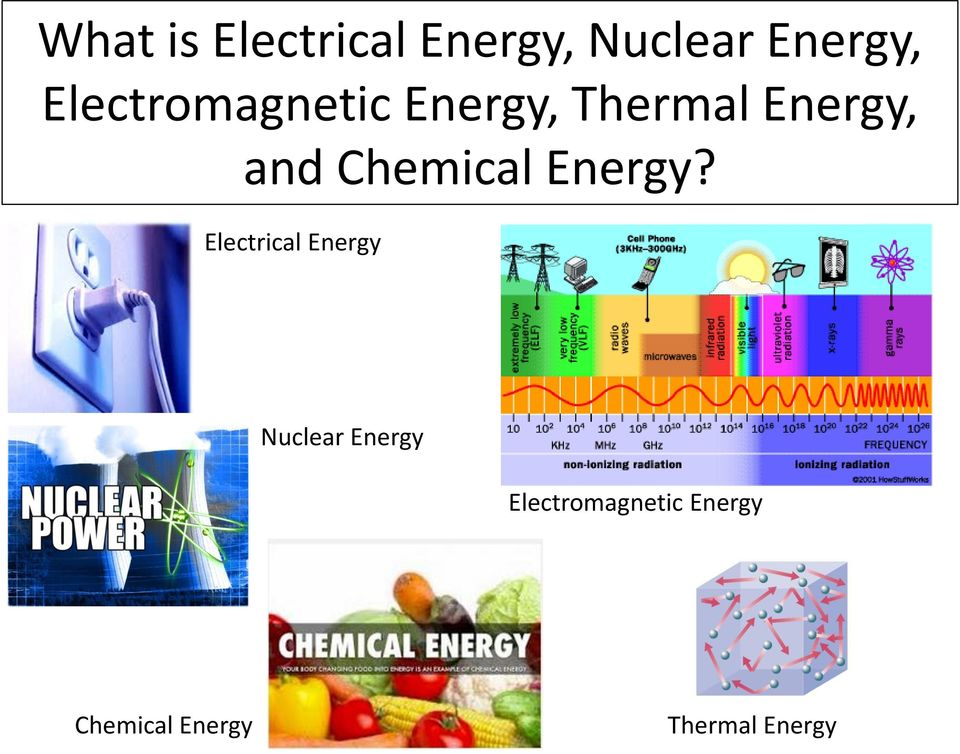 Chemical Energy?