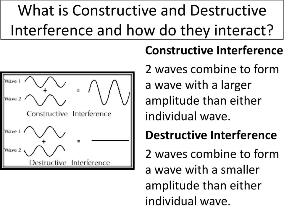 Constructive Interference 2 waves combine to form a wave with a larger
