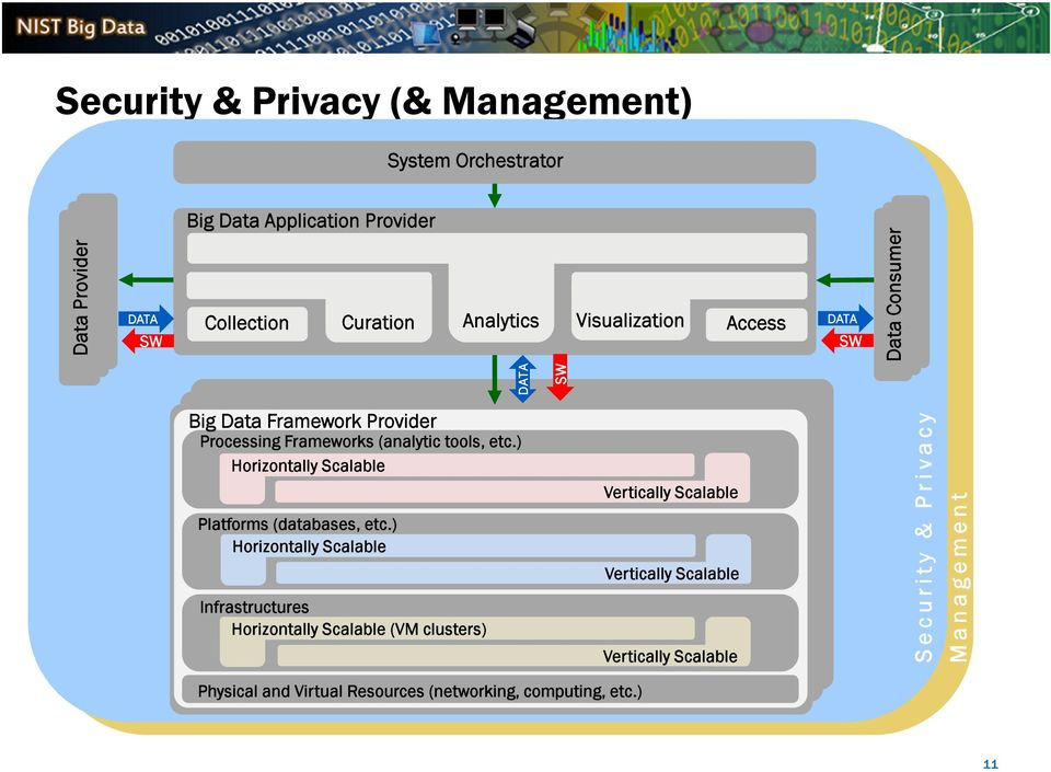 a result of distribution and numerous stakeholders Cloud Computing Globalization Privacy concerns