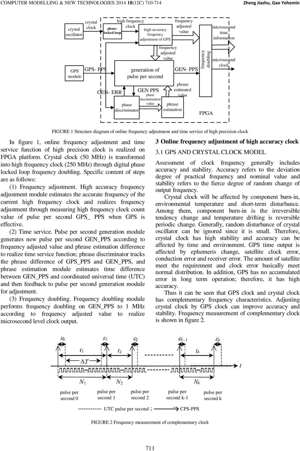 Structur diagram of oli frqucy adjustmt ad tim srvic of high prcisio cloc I figur 1, oli frqucy adjustmt ad tim srvic fuctio of high prcisio cloc is ralizd o FPGA platform.