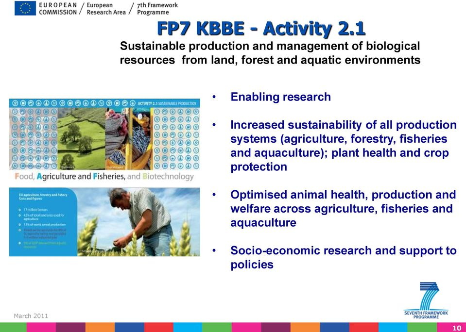 Enabling research Increased sustainability of all production systems (agriculture, forestry, fisheries and