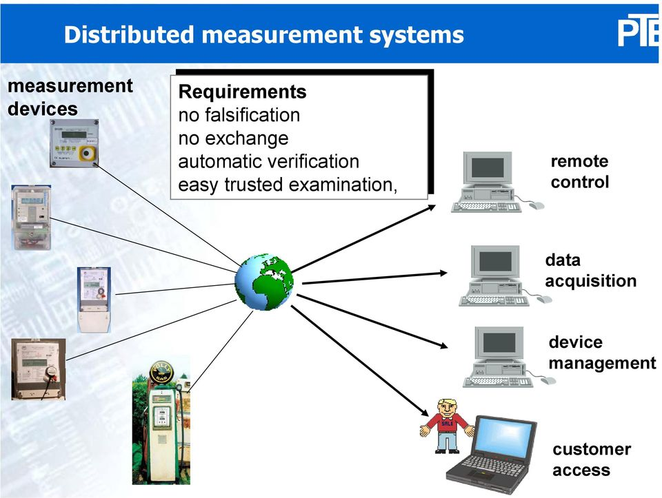 automatic verification easy trusted examination,