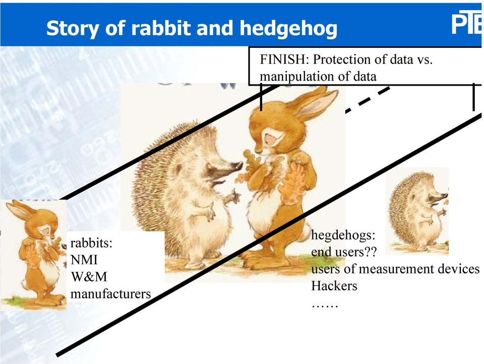 manipulation of data rabbits: NMI W&M