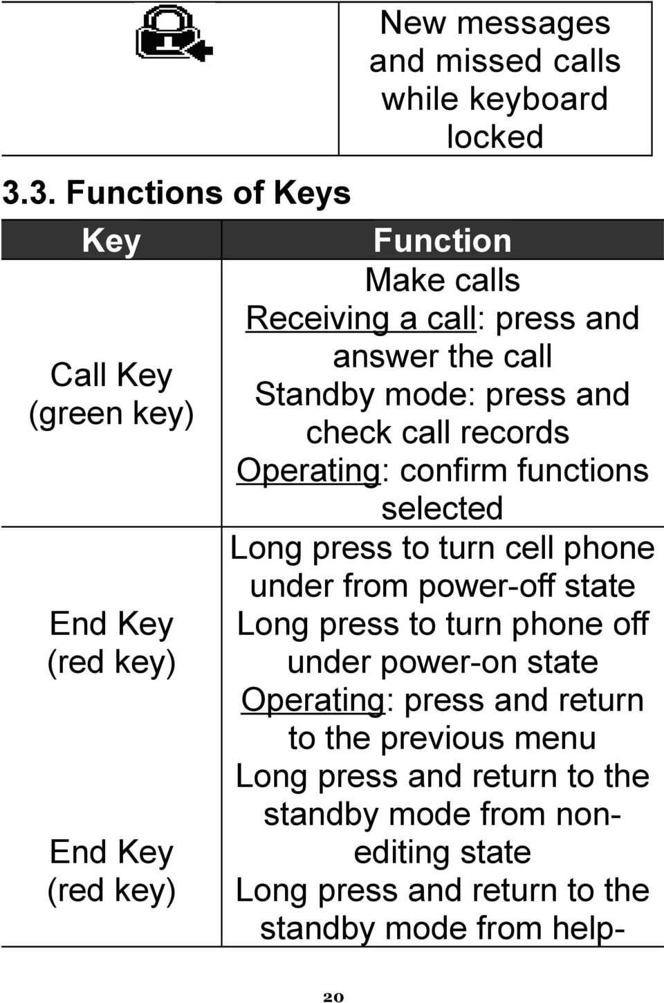 selected Long press to turn cell phone under from power-off state Long press to turn phone off under power-on state Operating: press and