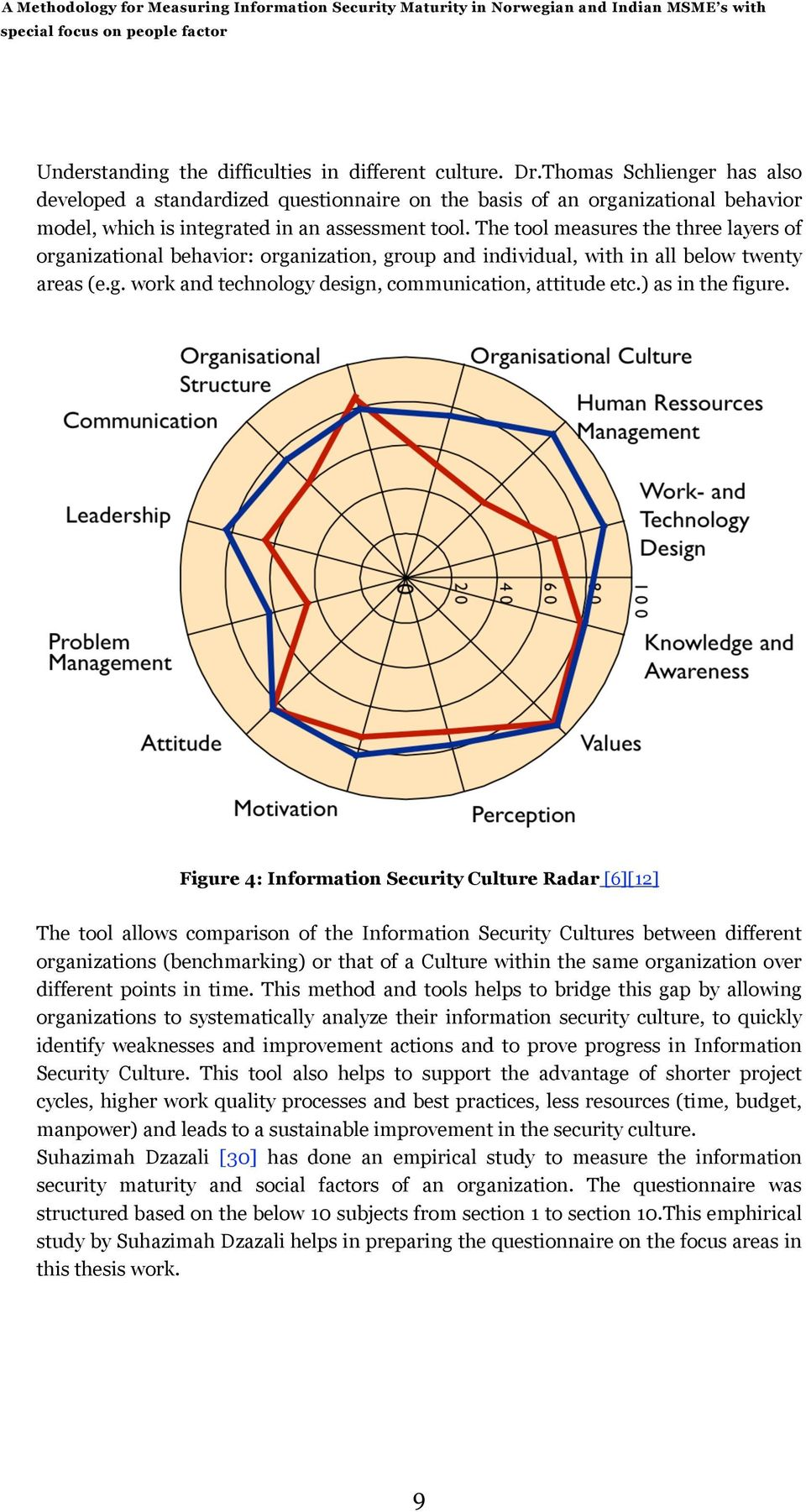 The tool measures the three layers of organizational behavior: organization, group and individual, with in all below twenty areas (e.g. work and technology design, communication, attitude etc.