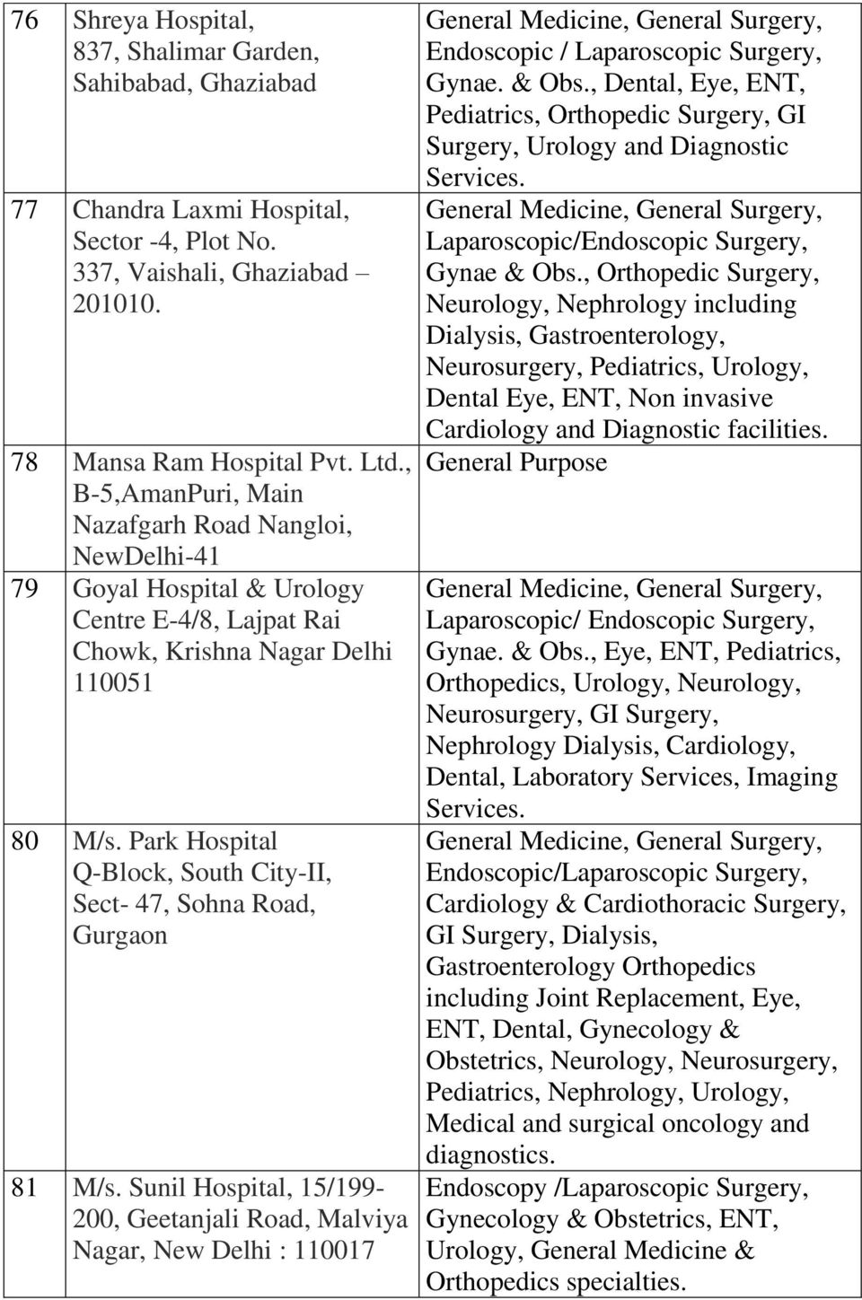 Park Hospital Q-Block, South City-II, Sect- 47, Sohna Road, Gurgaon 81 M/s.