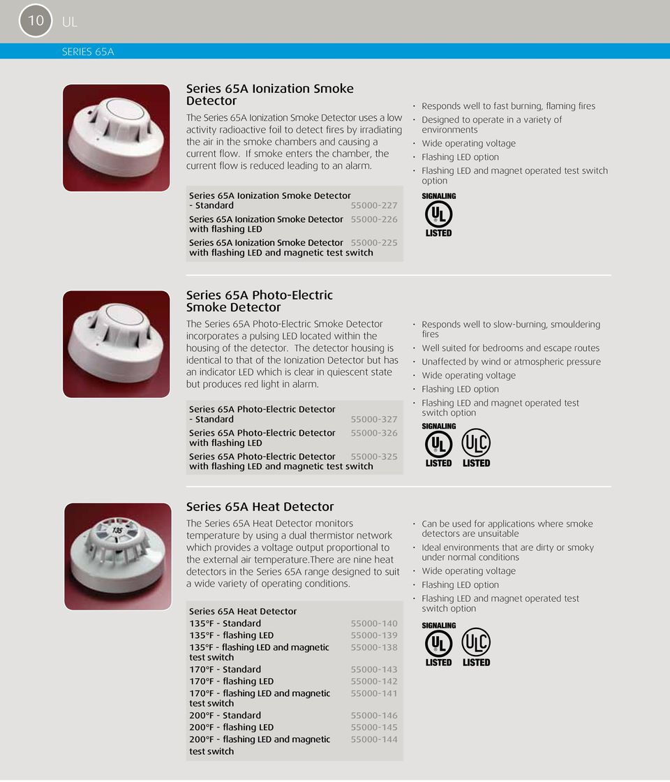 Series 65A Ionization Smoke Detector - Standard 55000-227 Series 65A Ionization Smoke Detector 55000-226 with flashing LED Series 65A Ionization Smoke Detector 55000-225 with flashing LED and