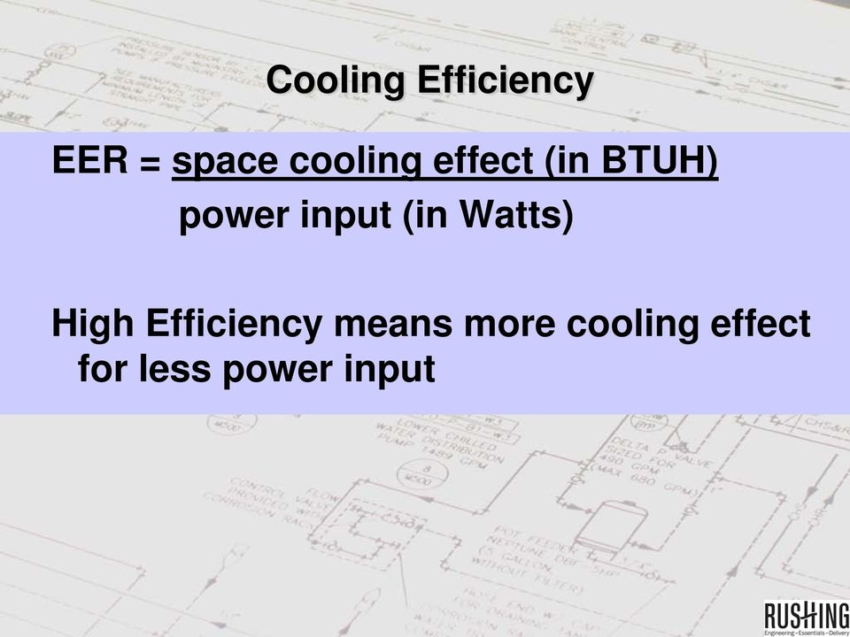 input (in Watts) High Efficiency