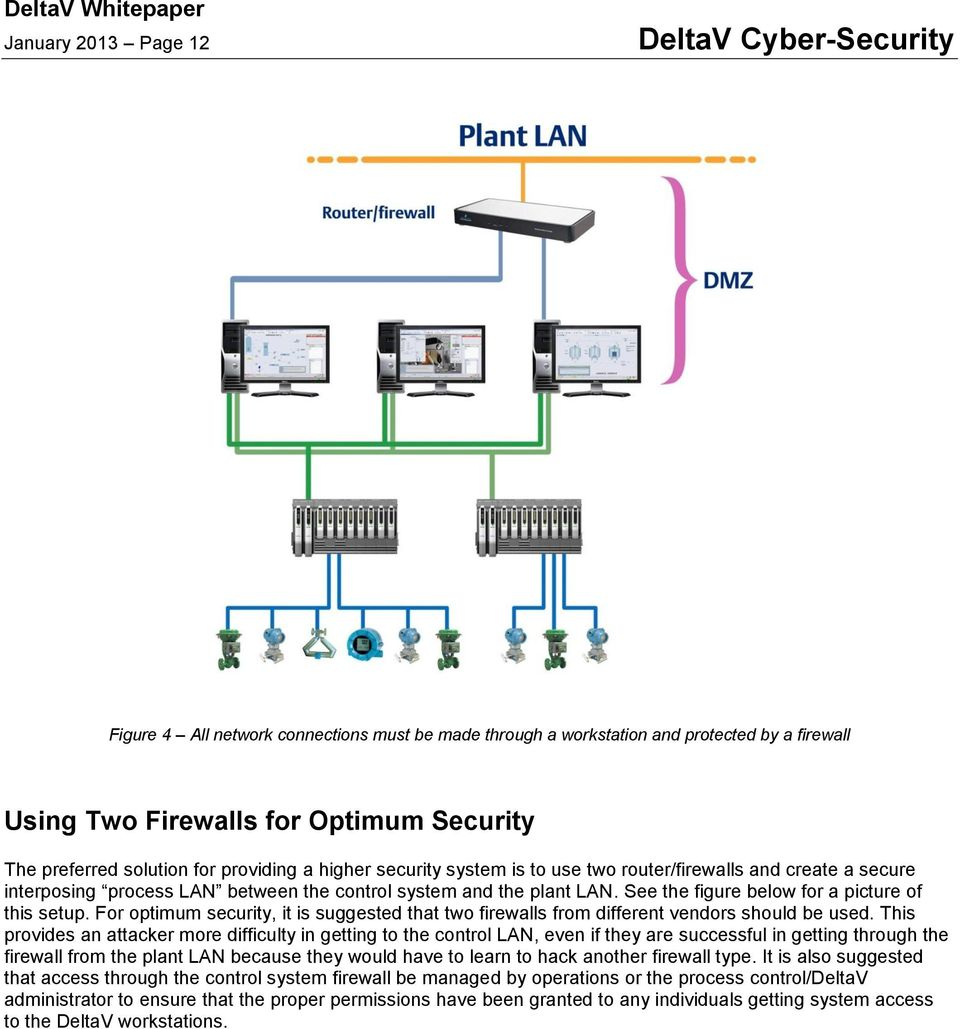 For optimum security, it is suggested that two firewalls from different vendors should be used.