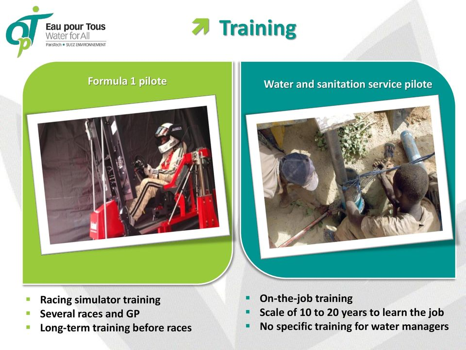Long-term training before races On-the-job training Scale of