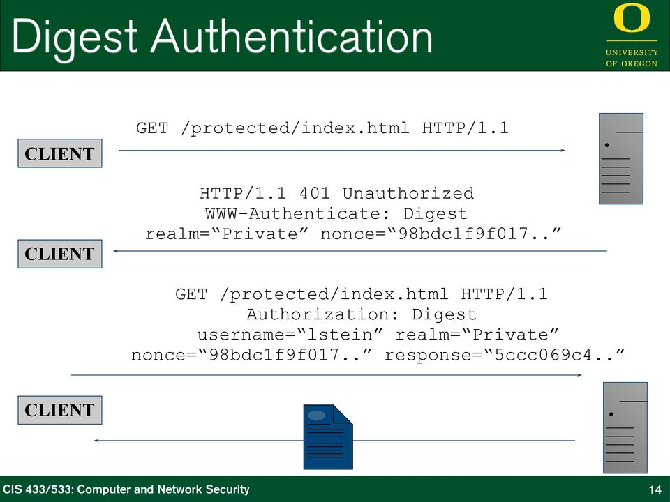 1 401 Unauthorized WWW-Authenticate: Digest realm= Private nonce=