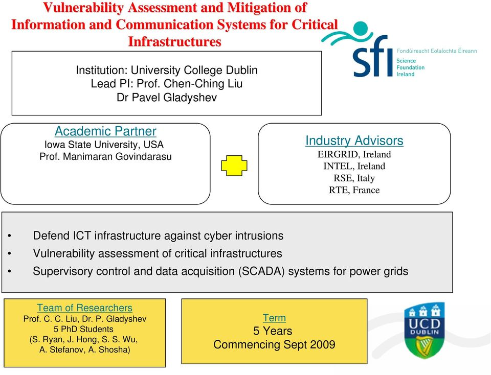 Manimaran Govindarasu Industry Advisors EIRGRID, Ireland INTEL, Ireland RSE, Italy RTE, France Defend ICT infrastructure against cyber intrusions Vulnerability