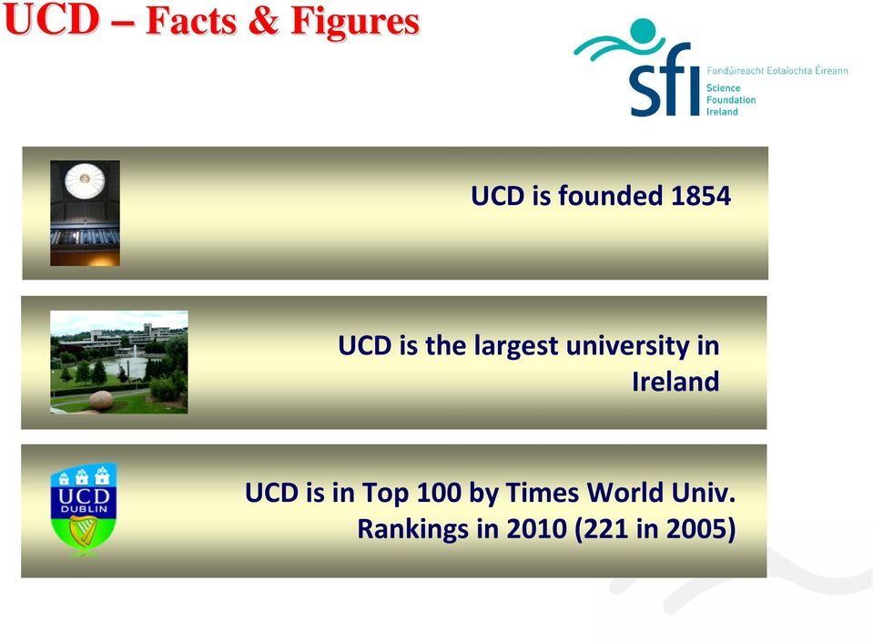 Ireland UCD is in Top 100 by Times