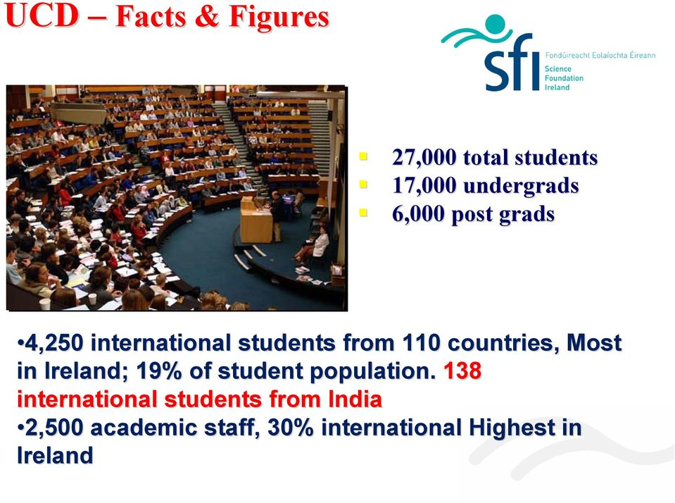 in Ireland; 19% of student population.