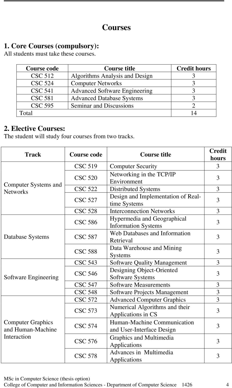 Discussions 2 Total 14 2. Elective Courses: The student will study four courses from two tracks.