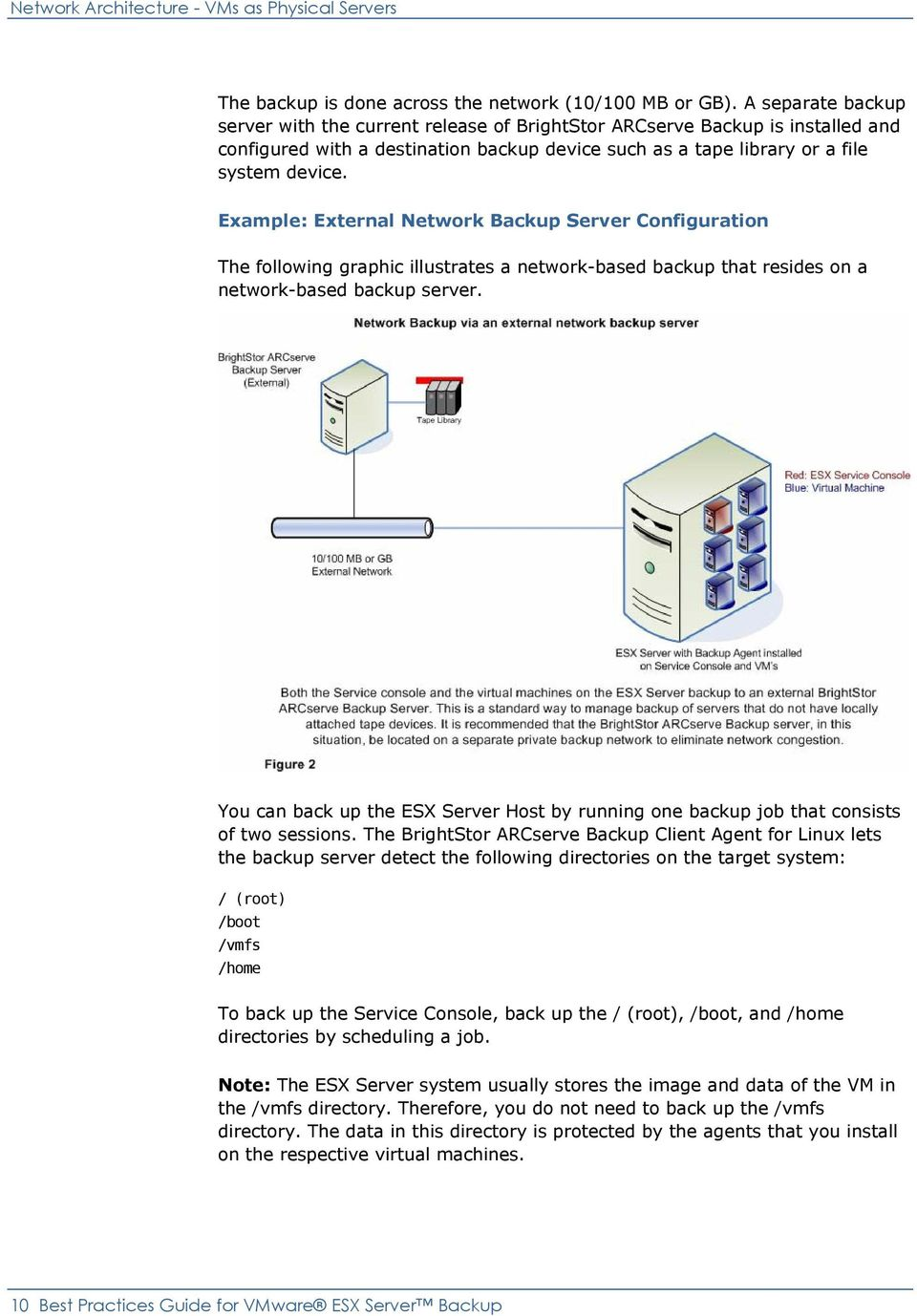 Example: External Network Backup Server Configuration The following graphic illustrates a network-based backup that resides on a network-based backup server.