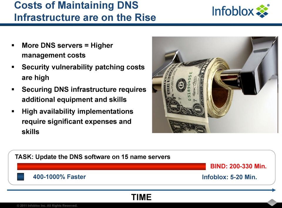 equipment and skills High availability implementations require significant expenses and skills