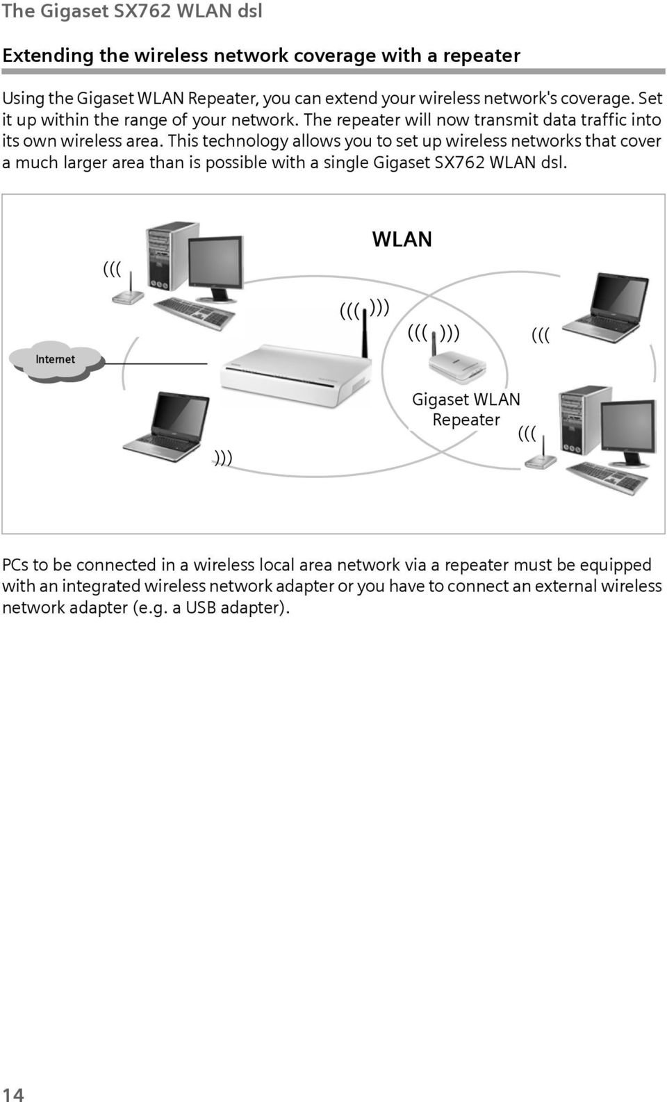 This technology allows you to set up wireless networks that cover a much larger area than is possible with a single Gigaset SX762 WLAN dsl.