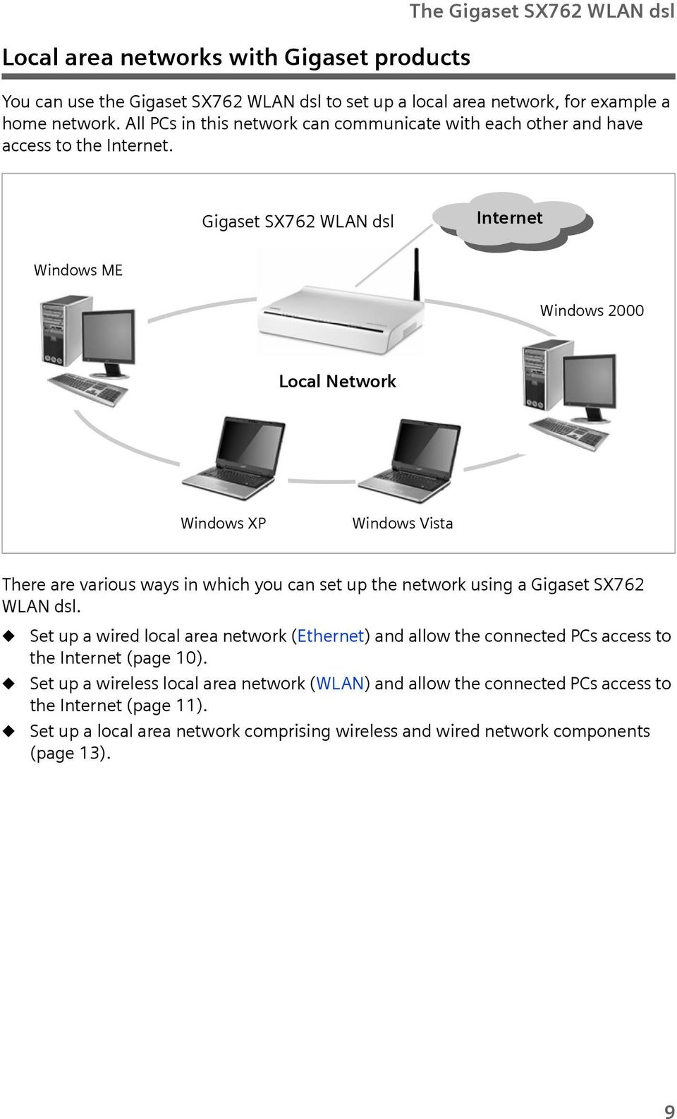 Gigaset SX762 WLAN dsl Internet Windows ME Windows 2000 Local Network Windows XP Windows Vista There are various ways in which you can set up the network using a Gigaset SX762 WLAN dsl.