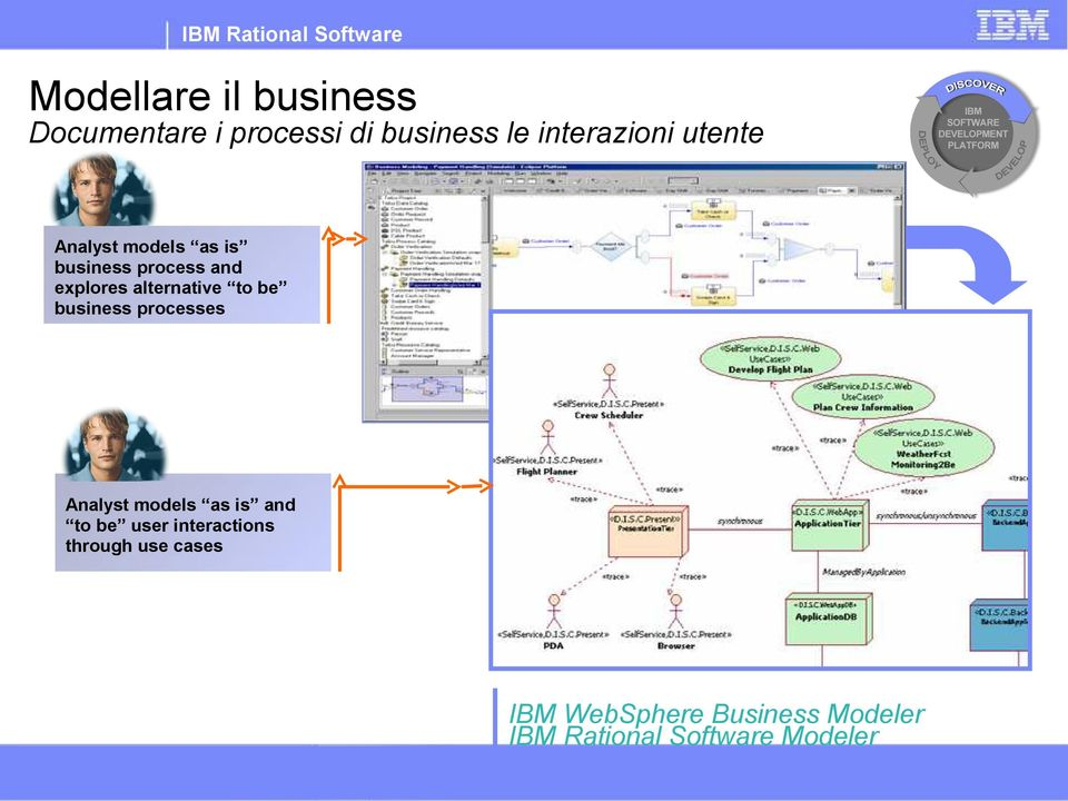 alternative to be business processes Analyst models as is and to be user