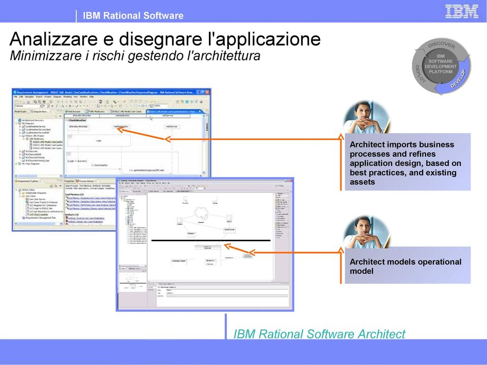 processes and refines application design, based on best practices,