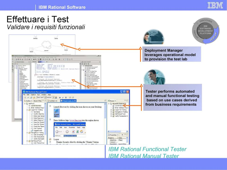lab performs automated and manual functional testing based on