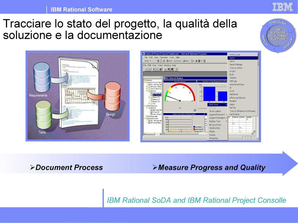 documentazione Document Process Measure