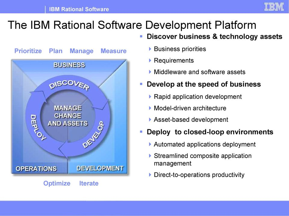 application development Model-driven architecture Asset-based development Deploy to closed-loop environments Automated