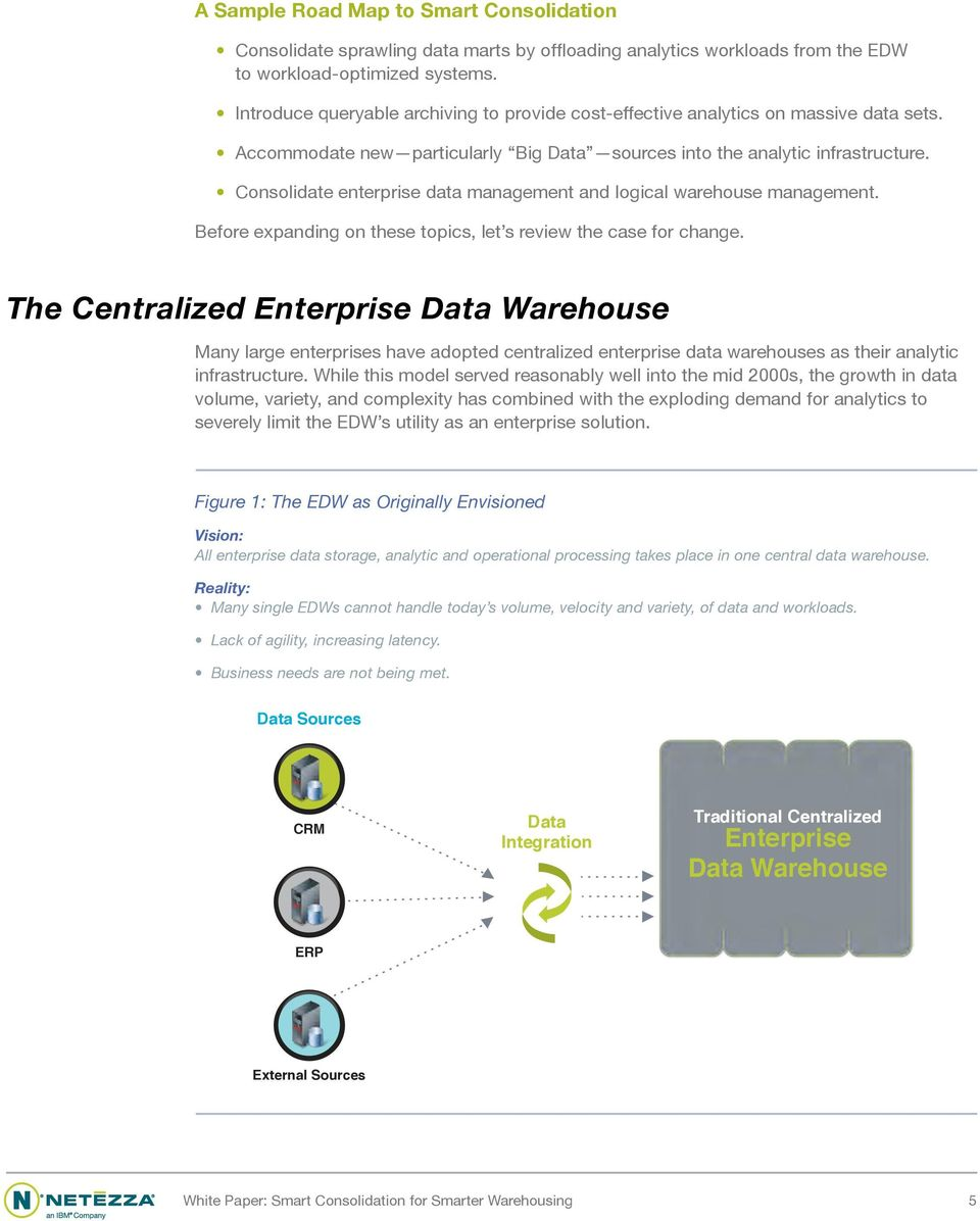 Consolidate enterprise data management and logical warehouse management. Before expanding on these topics, let s review the case for change.