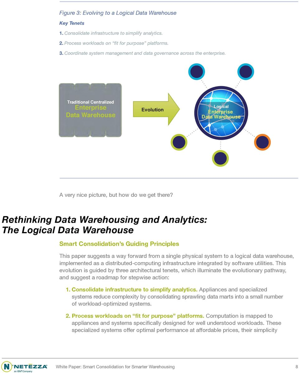 Rethinking Warehousing and Analytics: The Logical Warehouse Smart Consolidation s Guiding Principles This paper suggests a way forward from a single physical system to a logical data warehouse,