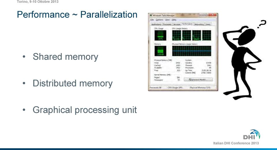 memory Distributed