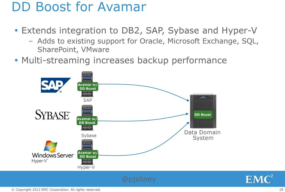 VMware Multi-streaming increases backup performance Avamar w/ DD Boost SAP