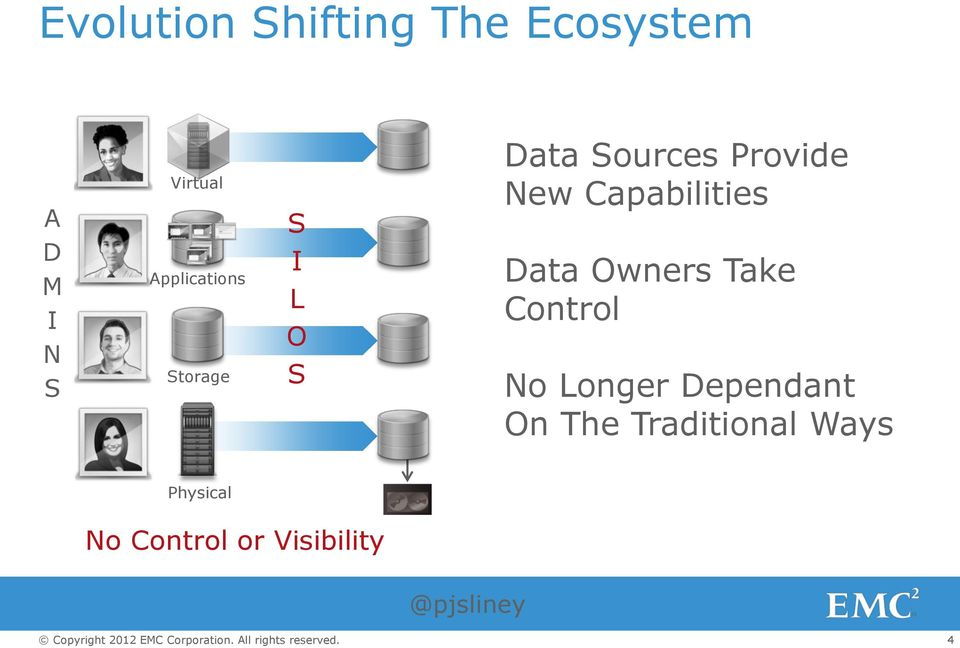 Capabilities Data Owners Take Control No Longer