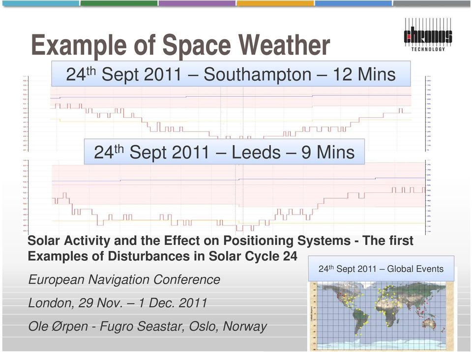 Examples of Disturbances in Solar Cycle 24 European Navigation Conference London,