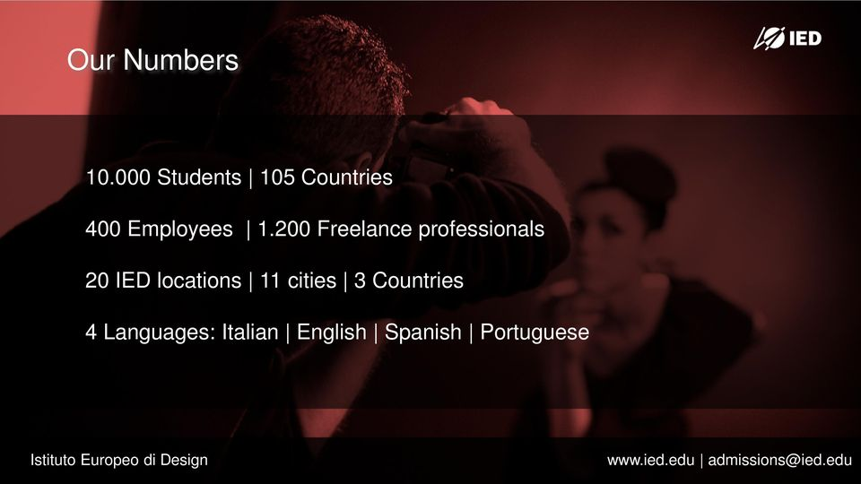 200 Freelance professionals 20 IED