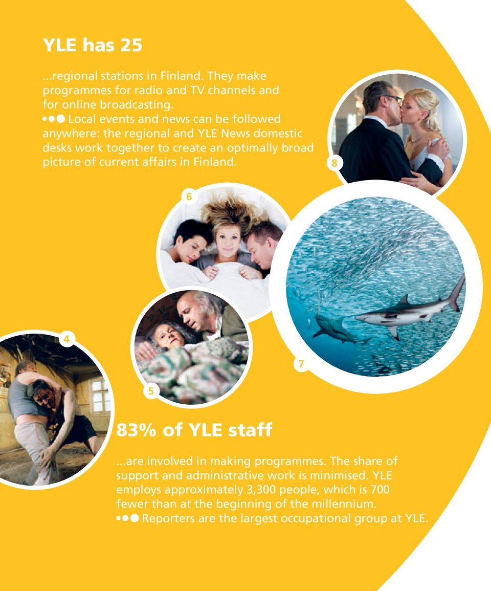 of current affairs in Finland. 8 6 4 7 5 83% of YLE staff...are involved in making programmes.
