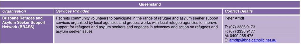 refugee agencies to improve support for refugees and asylum seekers and engages in advocacy and action on refugees