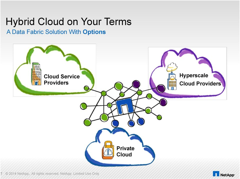 Hyperscale Cloud Providers Private Cloud 7