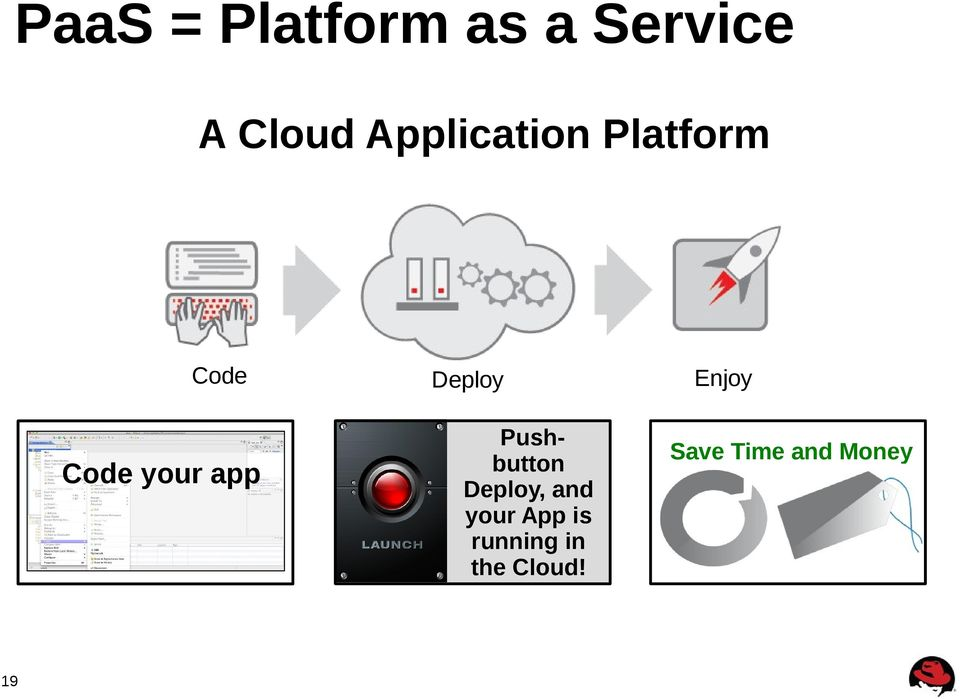 Deploy Pushbutton Deploy, and your App is