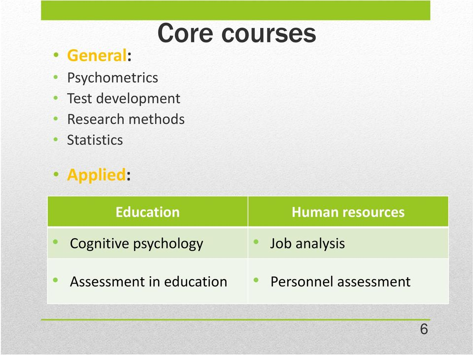 Education Cognitive psychology Assessment in