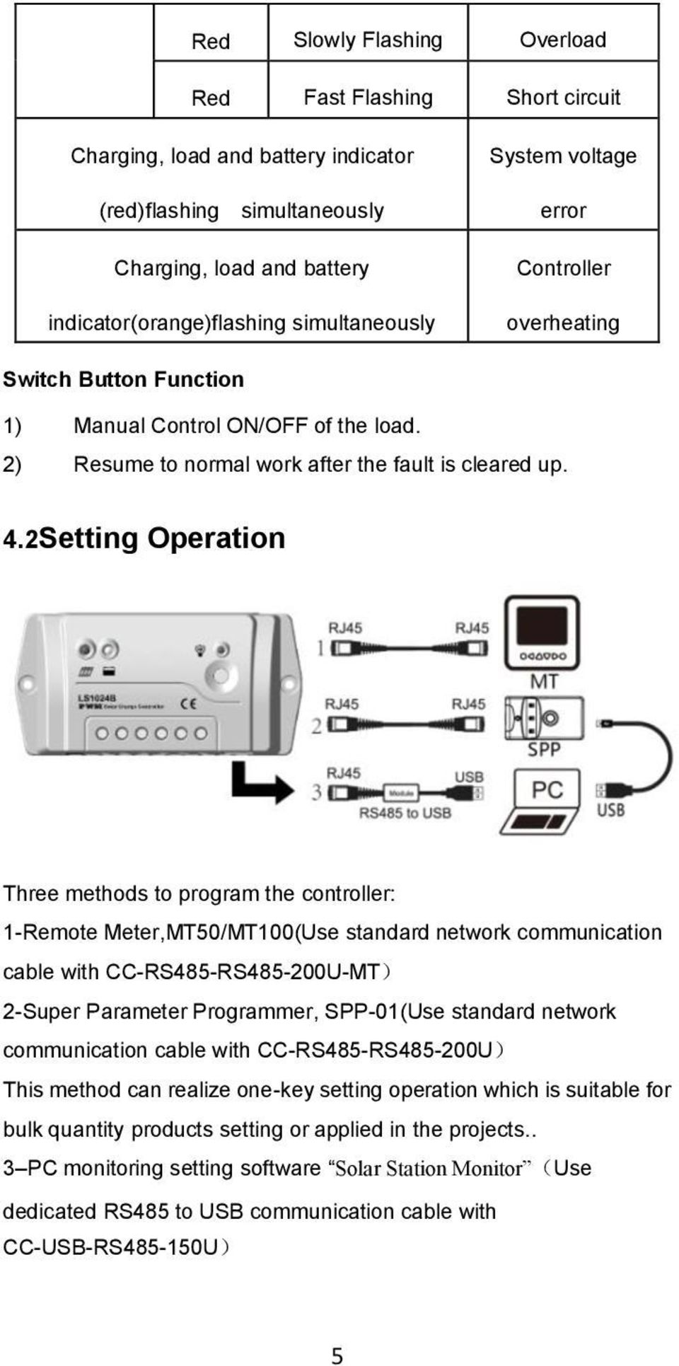 2Setting Operation Three methods to program the controller: 1-Remote Meter,MT50/MT100(Use standard network communication cable with CC-RS485-RS485-200U-MT) 2-Super Parameter Programmer, SPP-01(Use