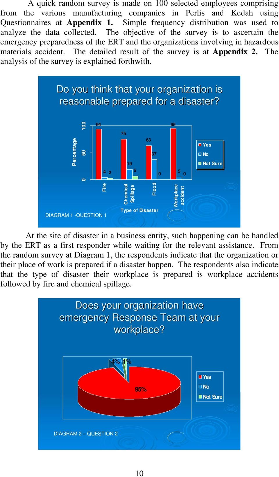 The objective of the survey is to ascertain the emergency preparedness of the ERT and the organizations involving in hazardous materials accident. The detailed result of the survey is at Appendix 2.