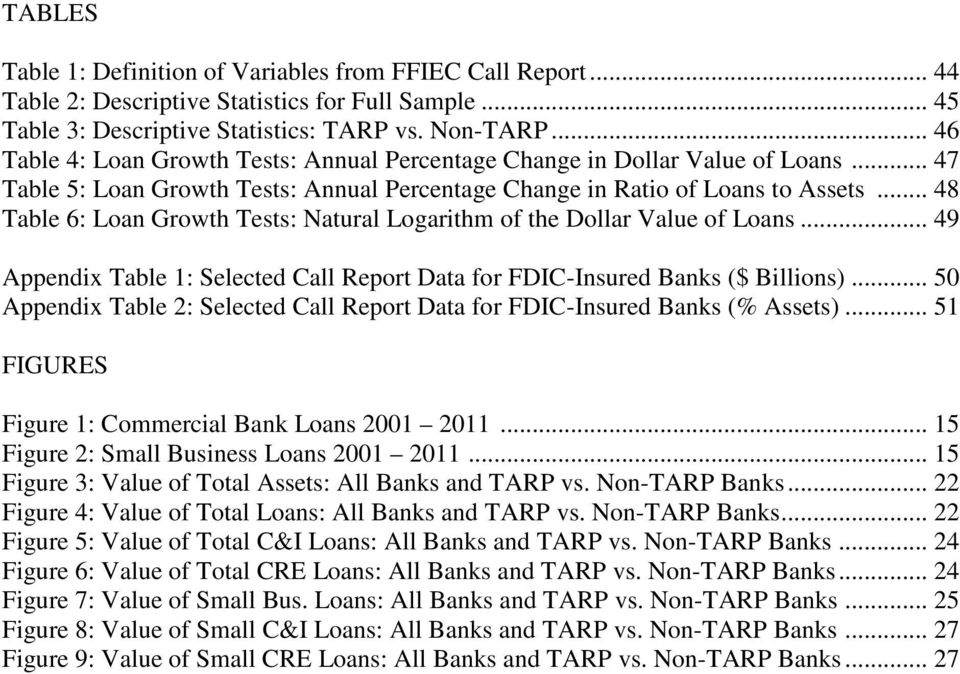 .. 48 Table 6: Loan Growth Tests: Natural Logarithm of the Dollar Value of Loans... 49 Appendix Table 1: Selected Call Report Data for FDIC-Insured Banks ($ Billions).