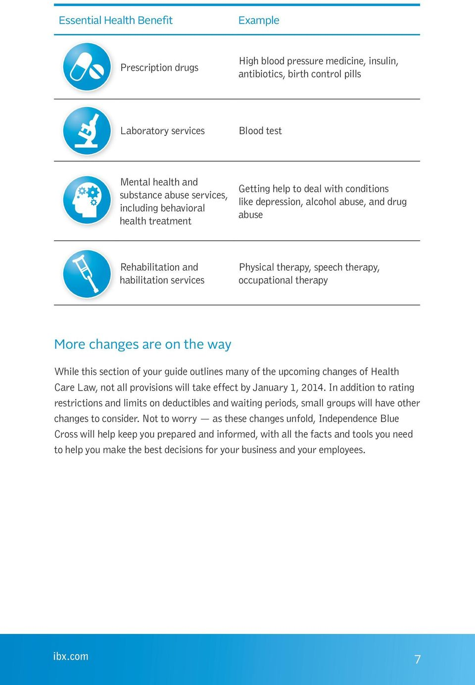 occupational therapy More changes are on the way While this section of your guide outlines many of the upcoming changes of Health Care Law, not all provisions will take effect by January 1, 2014.