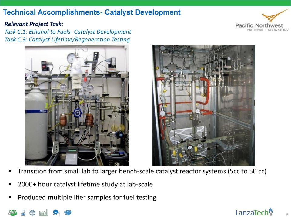 3: Catalyst Lifetime/Regeneration Testing Transition from small lab to larger
