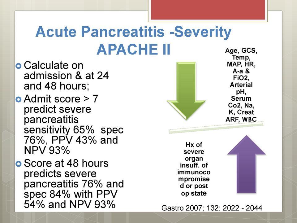 and spec 84% with PPV 54% and NPV 93% APACHE II Hx of severe organ insuff.