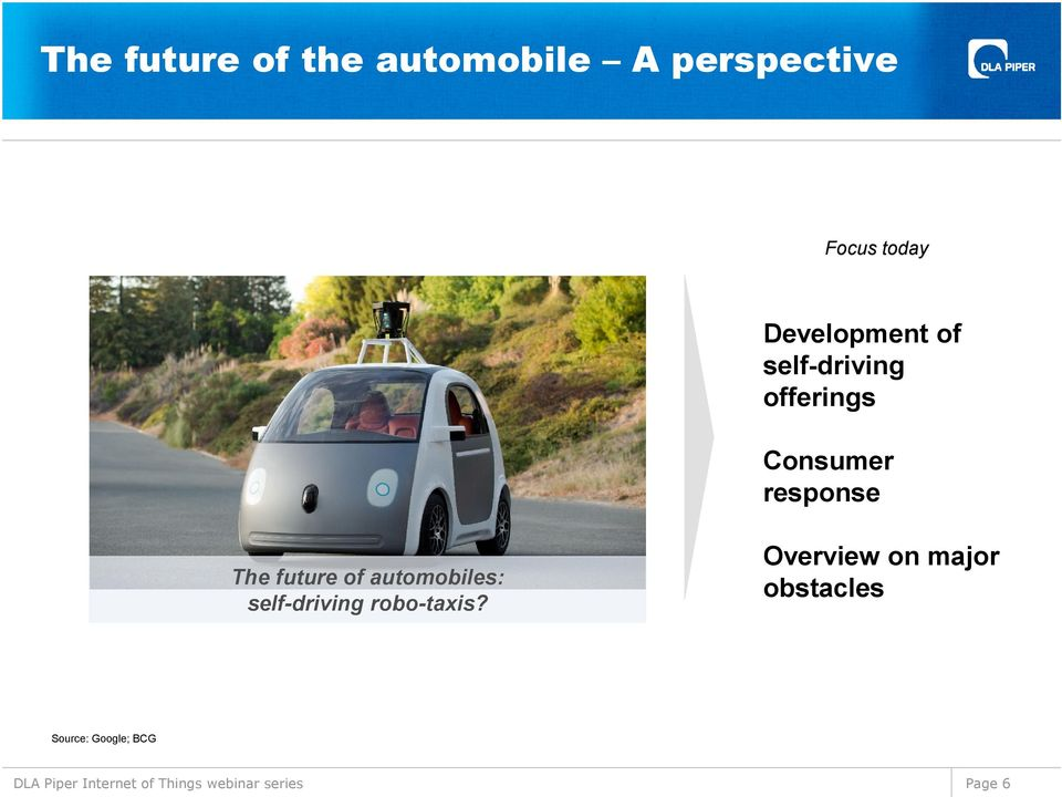 response The future of automobiles: self-driving