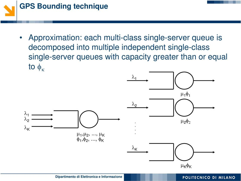single-server queues with capacity greater than or equal to φ κ λ 1 μ
